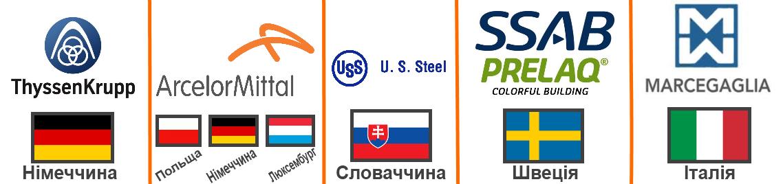 виробники металу для металочерепиці, профнастилу Thyssen Krupp (Німеччина), SAAB Prelaq (Швеція), Arcelor Mittal (Німеччина, Польща), Marcegaglia (Італія), U.S.Steel (Словаччина) купити Львів